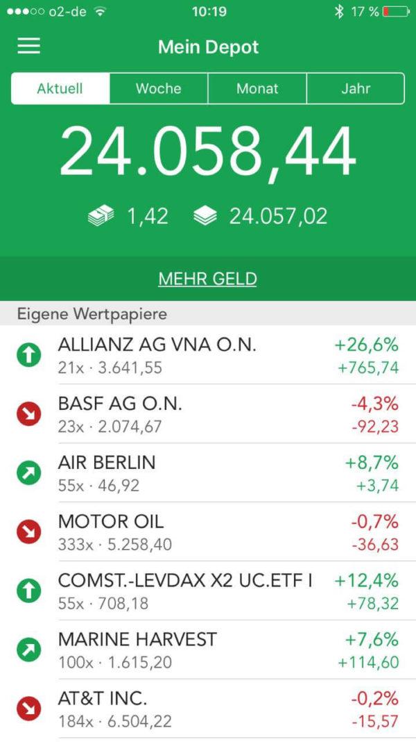 wann kann man aktien wieder verkaufen