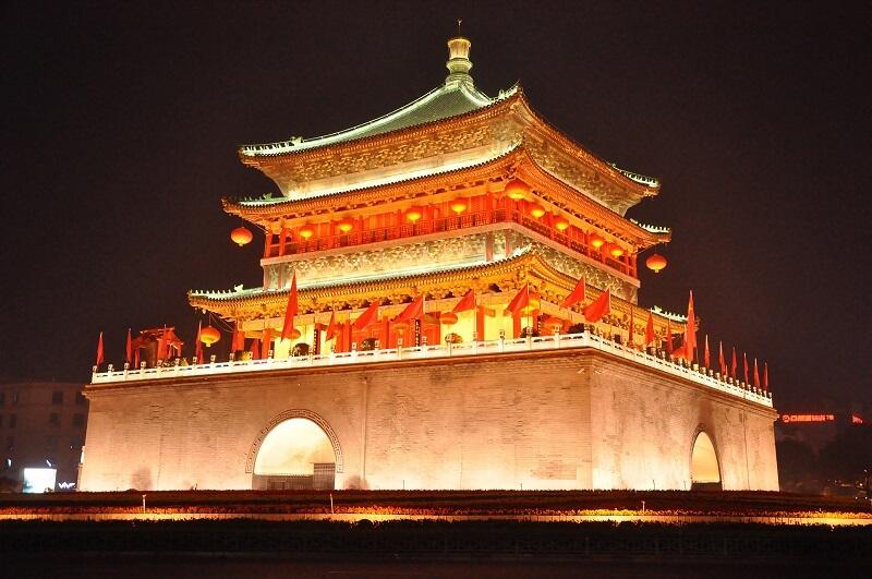 China überschuldet